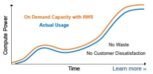 thumb-tco_of_aws