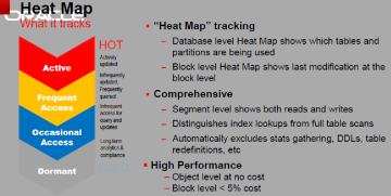 12c heat map tracking of data access patterns