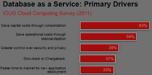 motivating factors for 12c internal DBaaS model